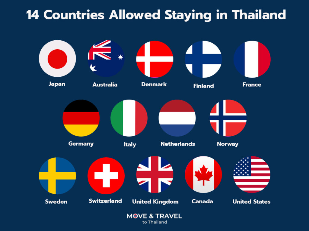 14 Countries