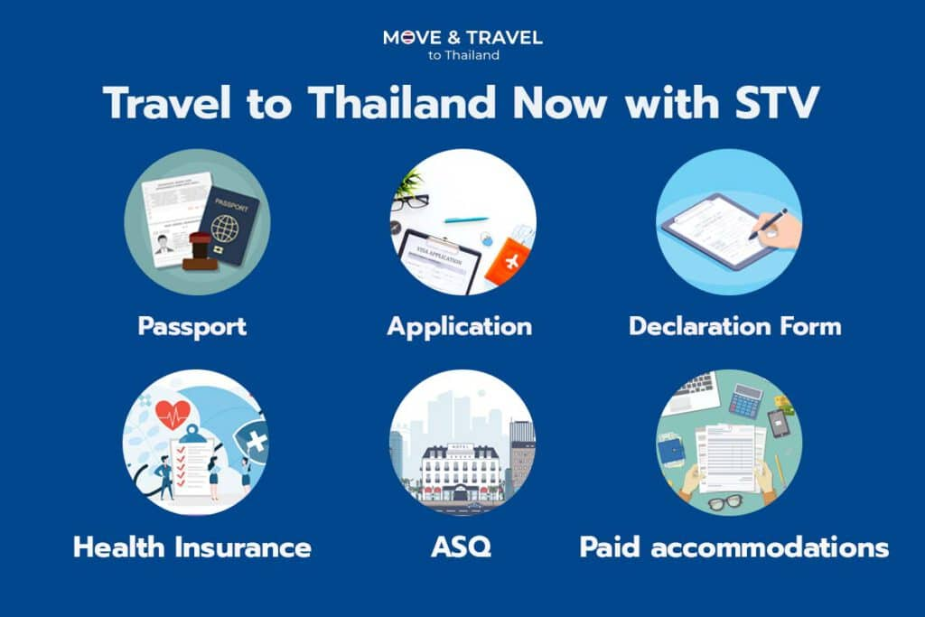 Travel to Thailand with STV